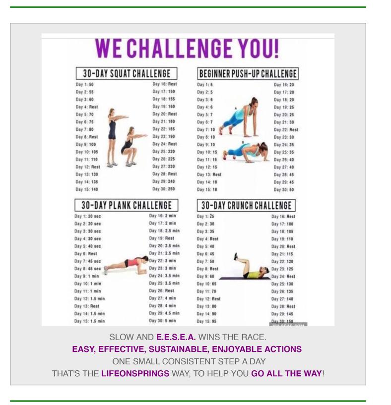 Fit Challenge