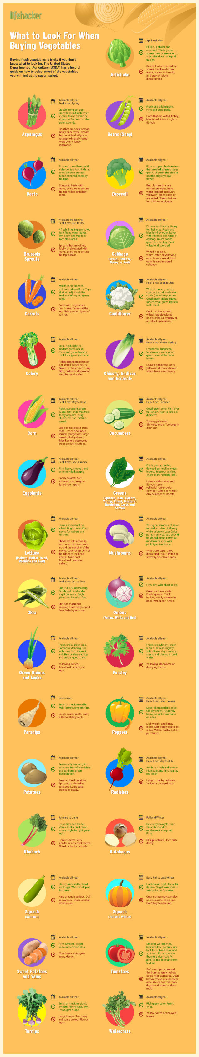 Vegetable_LifeHackerInfographic